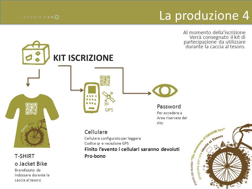 Al momento dellaiscrizione Verrà consegnato il kit di partecipazione da utilizzare durante la caccia al tesoro. KIT ISCRIZIONE T-SHIRT o Jacket Bike B