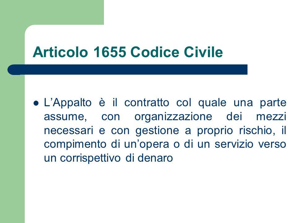Articolo 1655 Codice Civile LAppalto è il contratto col quale una parte assume, con organizzazione dei mezzi necessari e con gestione a proprio rischi
