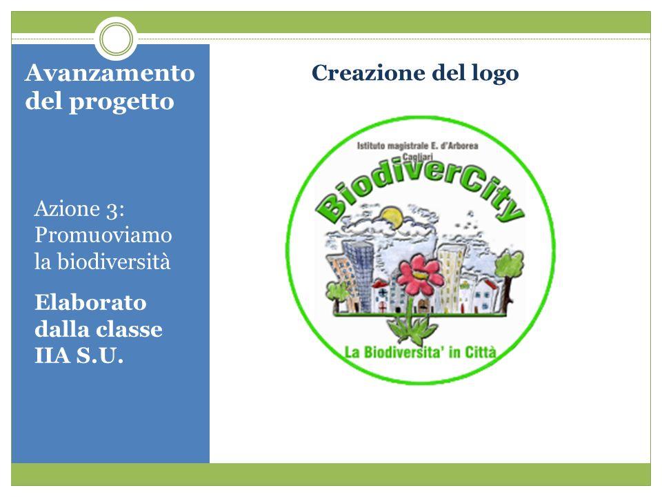 Avanzamento del progetto Azione 3: Promuoviamo la biodiversità Elaborato dalla classe IIA S.U. Creazione del logo