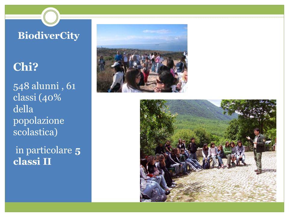 BiodiverCity Chi? 548 alunni, 61 classi (40% della popolazione scolastica) in particolare 5 classi II