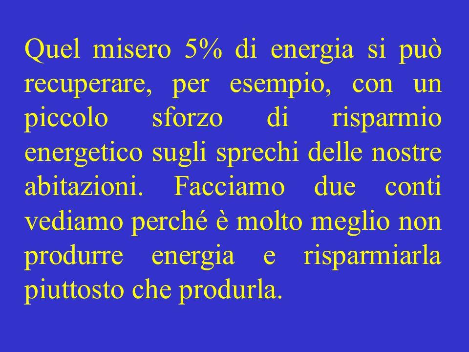 Quel misero 5% di energia si può recuperare, per esempio, con un piccolo sforzo di risparmio energetico sugli sprechi delle nostre abitazioni. Facciam