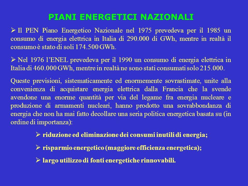 PIANI ENERGETICI NAZIONALI Il PEN Piano Energetico Nazionale nel 1975 prevedeva per il 1985 un consumo di energia elettrica in Italia di 290.000 di GW