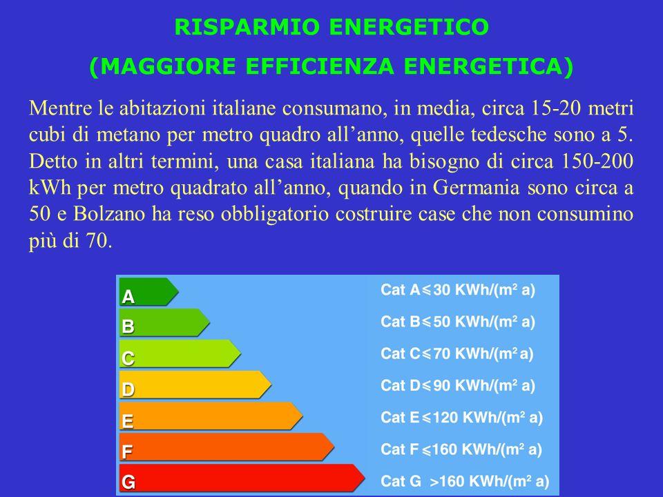 RISPARMIO ENERGETICO (MAGGIORE EFFICIENZA ENERGETICA) Mentre le abitazioni italiane consumano, in media, circa 15-20 metri cubi di metano per metro qu