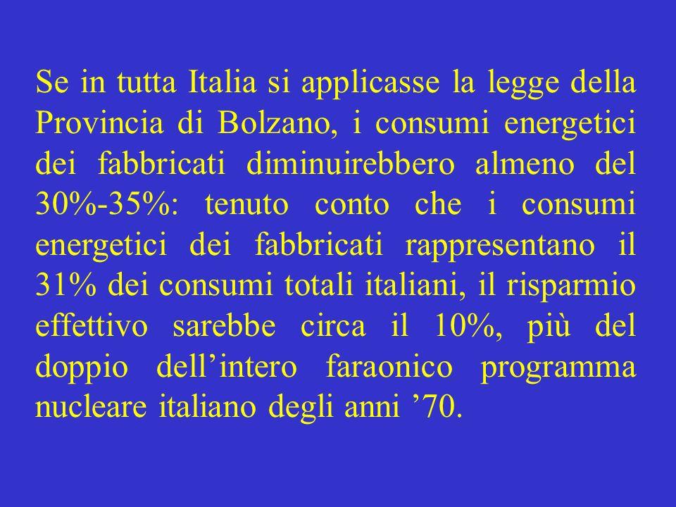 Se in tutta Italia si applicasse la legge della Provincia di Bolzano, i consumi energetici dei fabbricati diminuirebbero almeno del 30%-35%: tenuto co