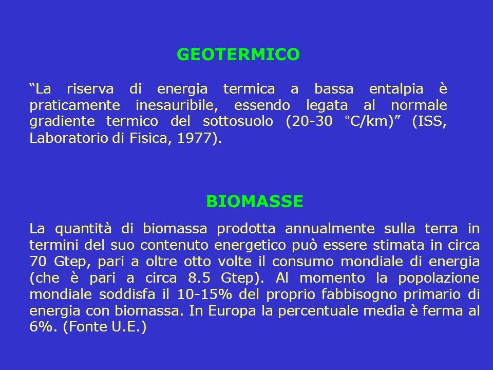 GEOTERMICO La riserva di energia termica a bassa entalpia è praticamente inesauribile, essendo legata al normale gradiente termico del sottosuolo (20-