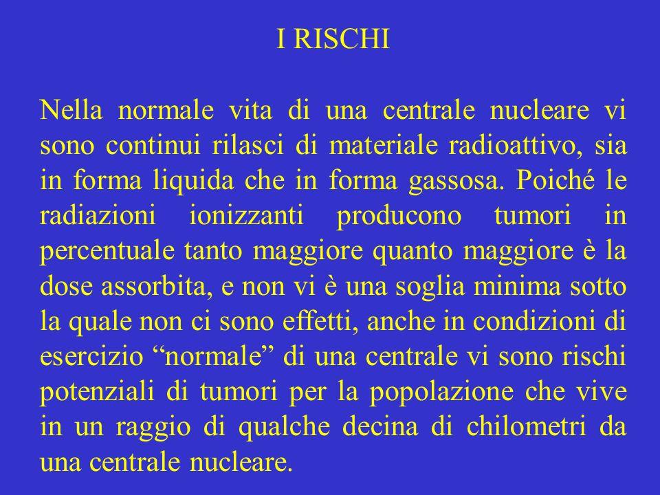 I RISCHI Nella normale vita di una centrale nucleare vi sono continui rilasci di materiale radioattivo, sia in forma liquida che in forma gassosa. Poi