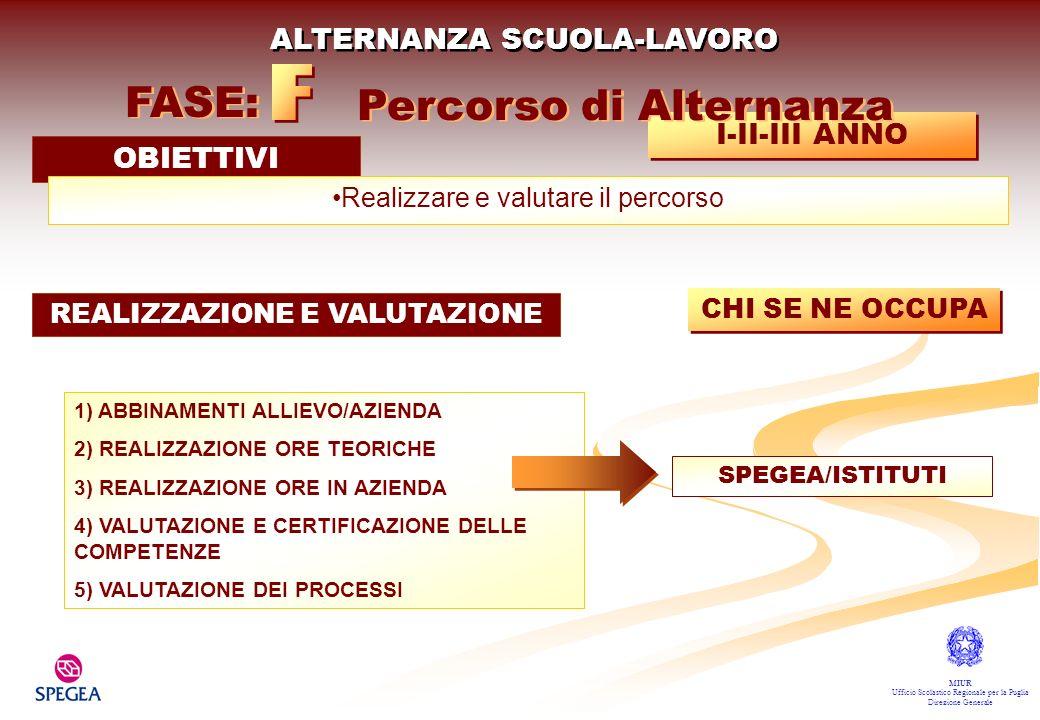 1)ORGANIZZAZIONE DI EVENTI 2)PUBBLICAZIONI 3)COMUNICAZIONE ON LINE 4)...