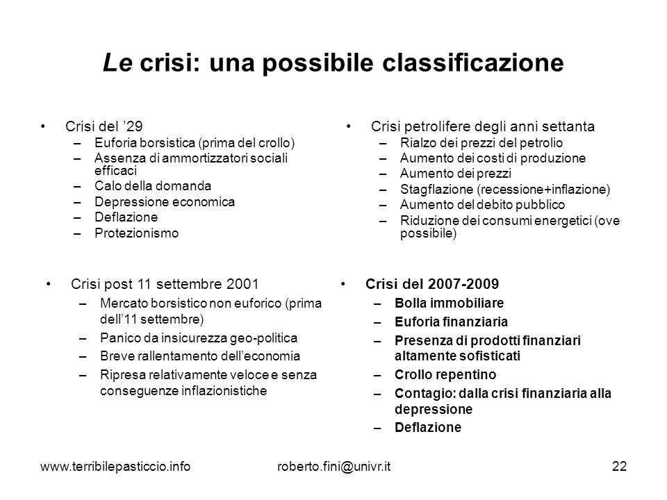 www.terribilepasticcio.inforoberto.fini@univr.it22 Le crisi: una possibile classificazione Crisi del 29 –Euforia borsistica (prima del crollo) –Assenz