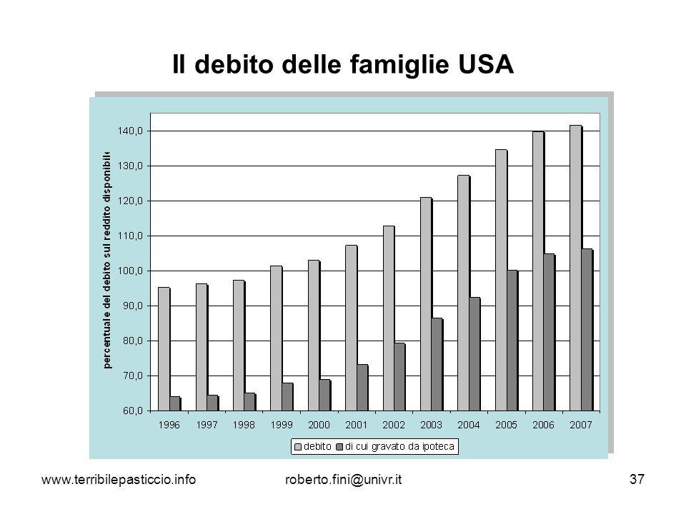 www.terribilepasticcio.inforoberto.fini@univr.it37 Il debito delle famiglie USA