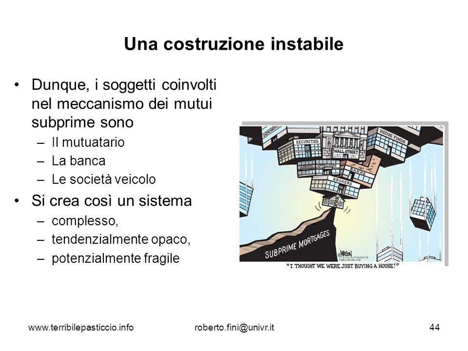 www.terribilepasticcio.inforoberto.fini@univr.it44 Una costruzione instabile Dunque, i soggetti coinvolti nel meccanismo dei mutui subprime sono –Il m