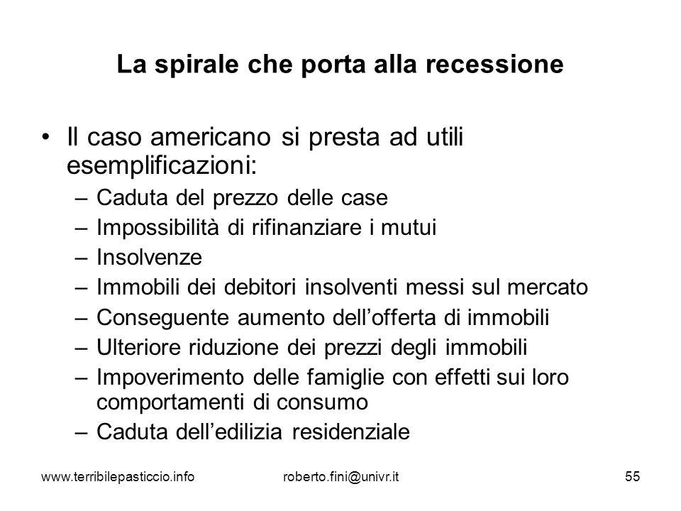 www.terribilepasticcio.inforoberto.fini@univr.it55 La spirale che porta alla recessione Il caso americano si presta ad utili esemplificazioni: –Caduta