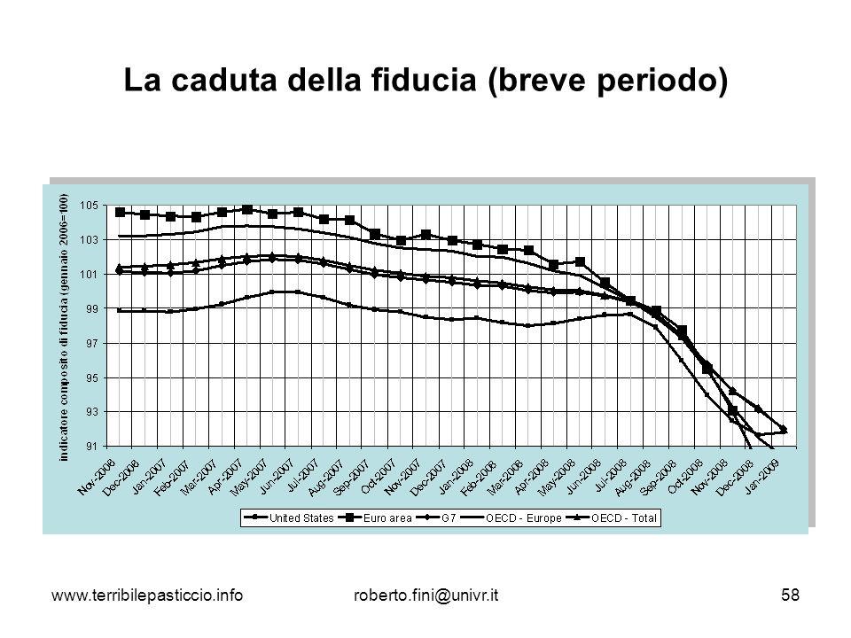 www.terribilepasticcio.inforoberto.fini@univr.it58 La caduta della fiducia (breve periodo)