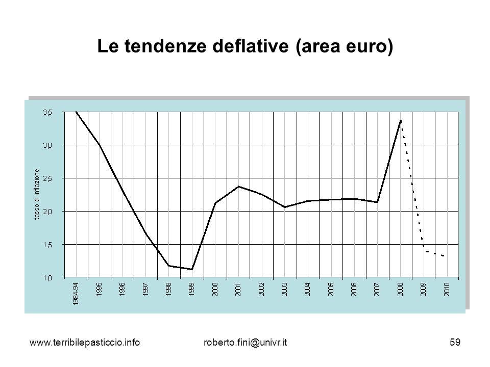 www.terribilepasticcio.inforoberto.fini@univr.it59 Le tendenze deflative (area euro)