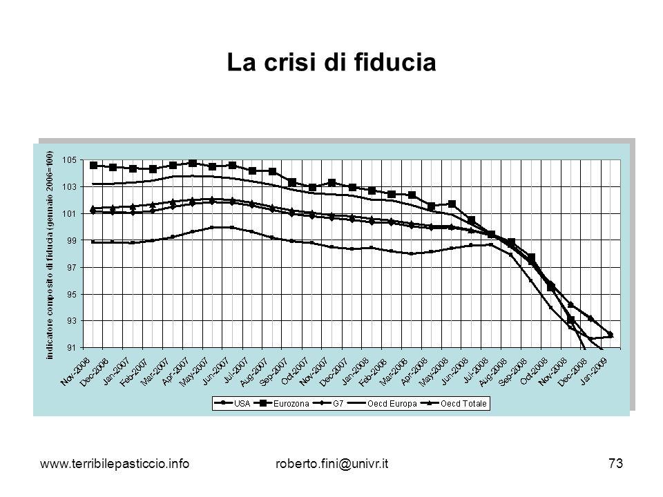 www.terribilepasticcio.inforoberto.fini@univr.it73 La crisi di fiducia