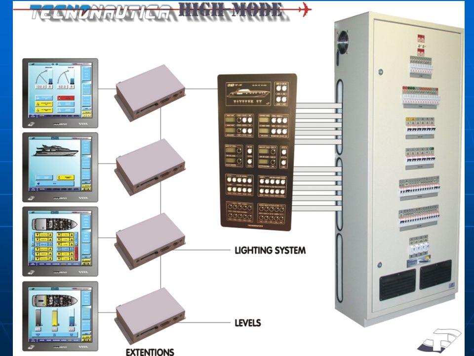 Livelli Set di pannelli per il controllo dei livelli casse dell'imbarcazione. Sono disponibili pannelli per: monitoraggio acque: bianche, grigie, nere