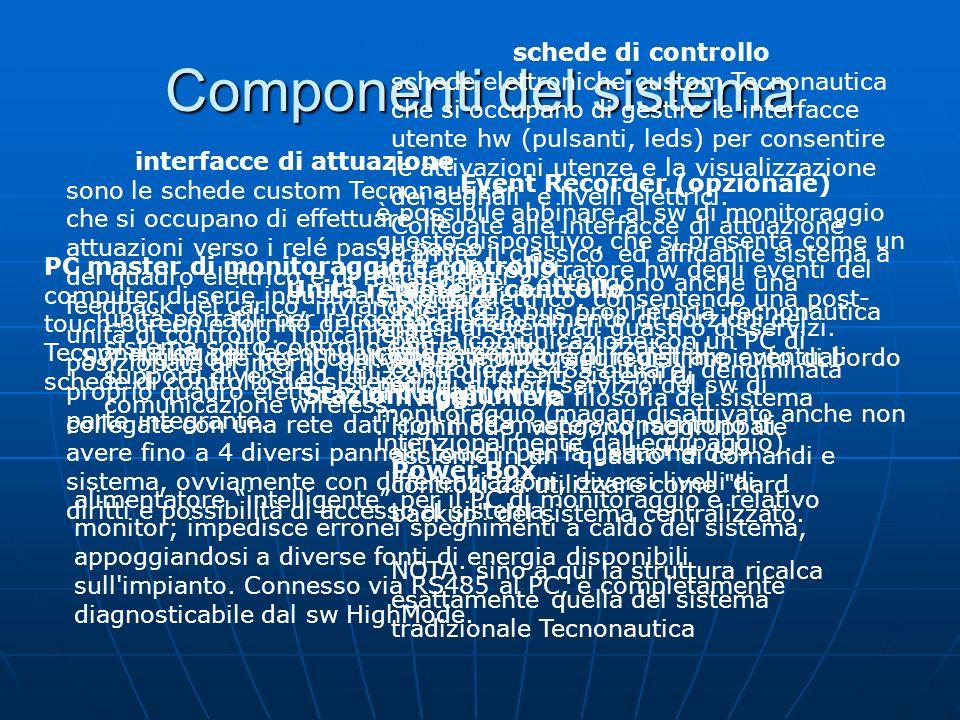 HIGH MODE è unesclusiva www.tecnonautica.biz info@tecnonautica.biz +39 0584 - 383052