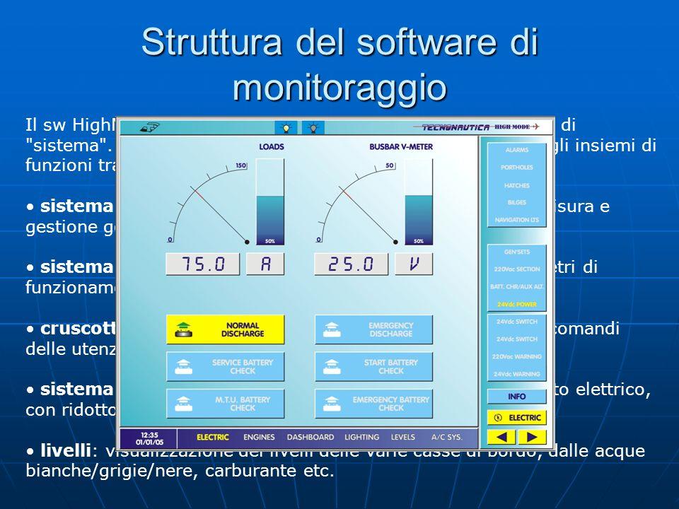 Struttura del software di monitoraggio Il sw HighMode possiede una struttura incentrata sul concetto di sistema .
