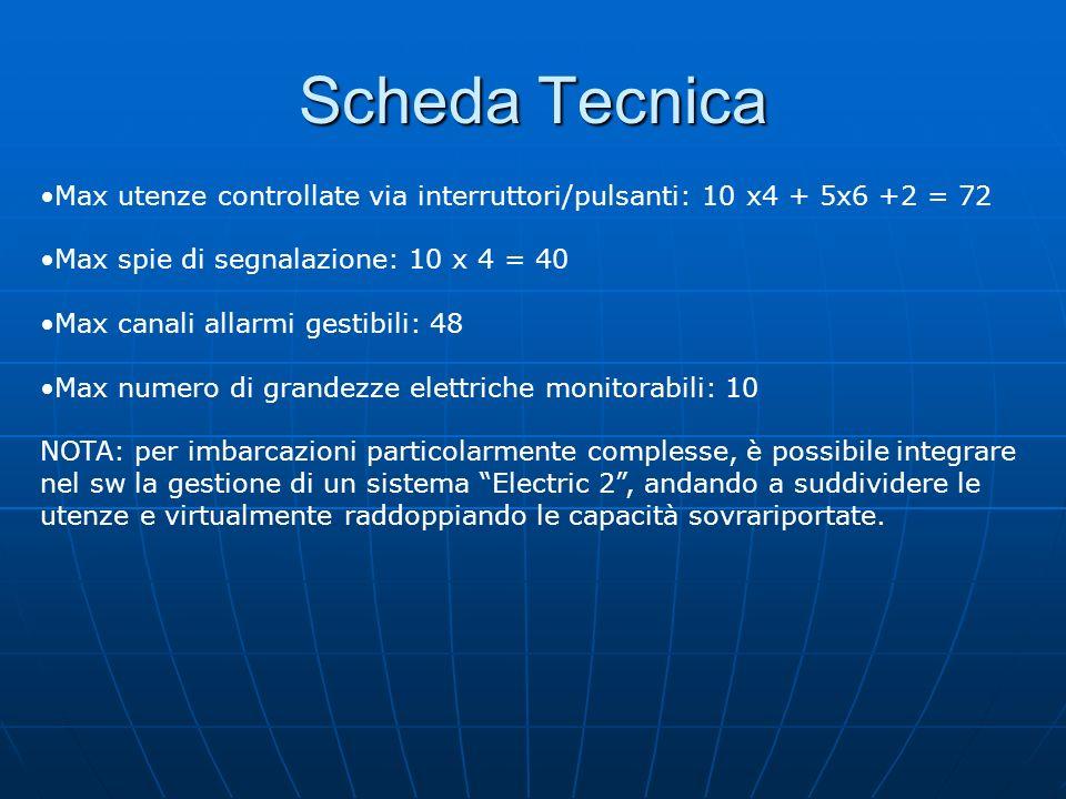 Sistema elettrico Se selezionato il sistema elettrico, l'utente ha a disposizione con un tocco i seguenti pannelli dedicati: 24Vdc Switches: fino a du