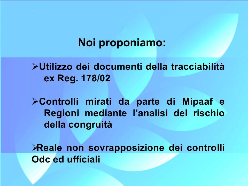 Noi proponiamo: Utilizzo dei documenti della tracciabilità ex Reg. 178/02 Controlli mirati da parte di Mipaaf e Regioni mediante lanalisi del rischio