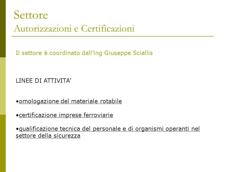Settore Autorizzazioni e Certificazioni Il settore è coordinato dalling Giuseppe Sciallis LINEE DI ATTIVITA omologazione del materiale rotabile certif
