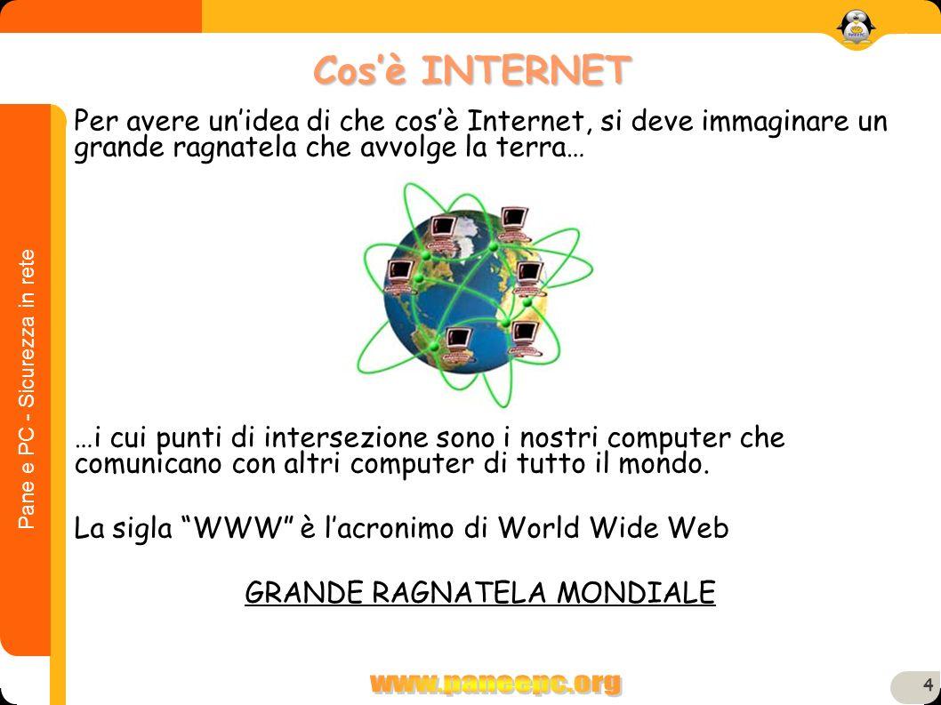 Pane e PC - Sicurezza in rete 4 Per avere unidea di che cosè Internet, si deve immaginare un grande ragnatela che avvolge la terra… …i cui punti di in