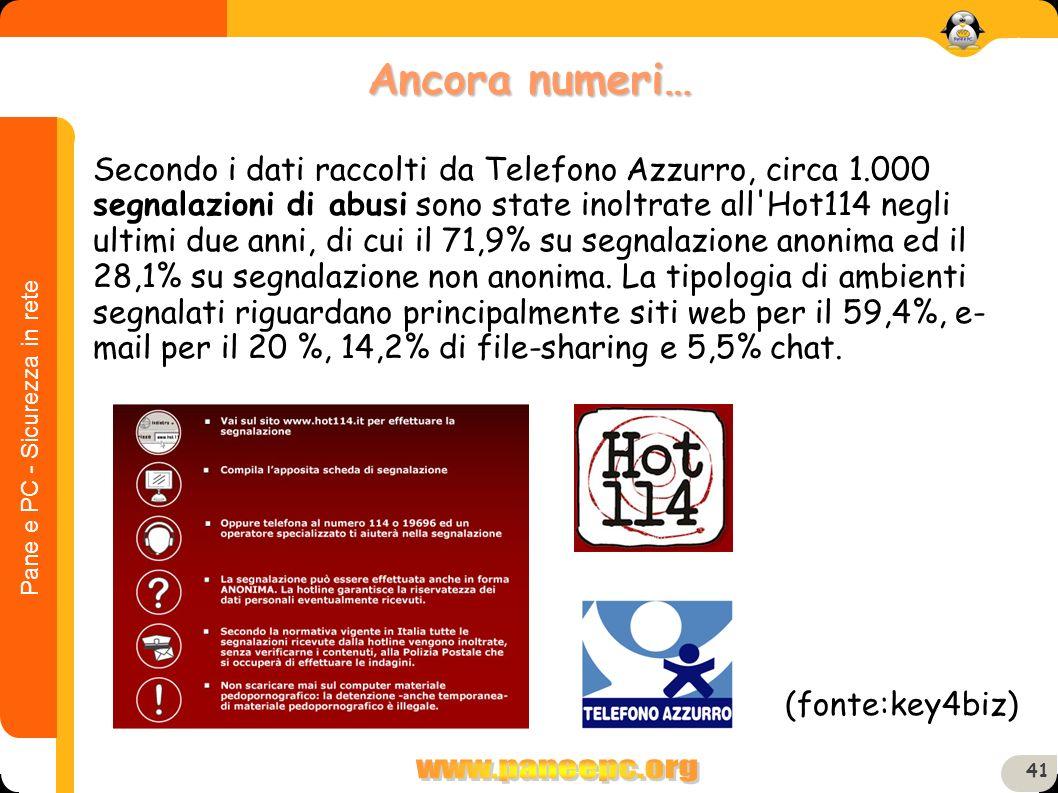 Pane e PC - Sicurezza in rete 41 Secondo i dati raccolti da Telefono Azzurro, circa 1.000 segnalazioni di abusi sono state inoltrate all'Hot114 negli