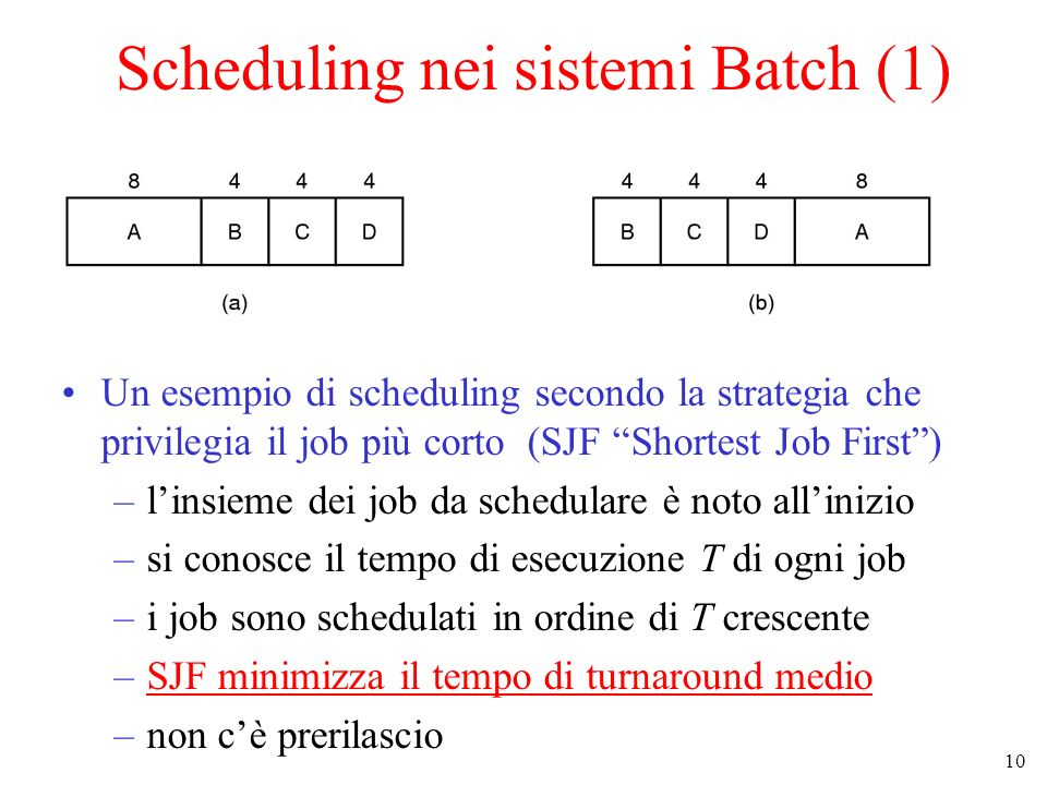 10 Scheduling nei sistemi Batch (1) Un esempio di scheduling secondo la strategia che privilegia il job più corto (SJF Shortest Job First) –linsieme d