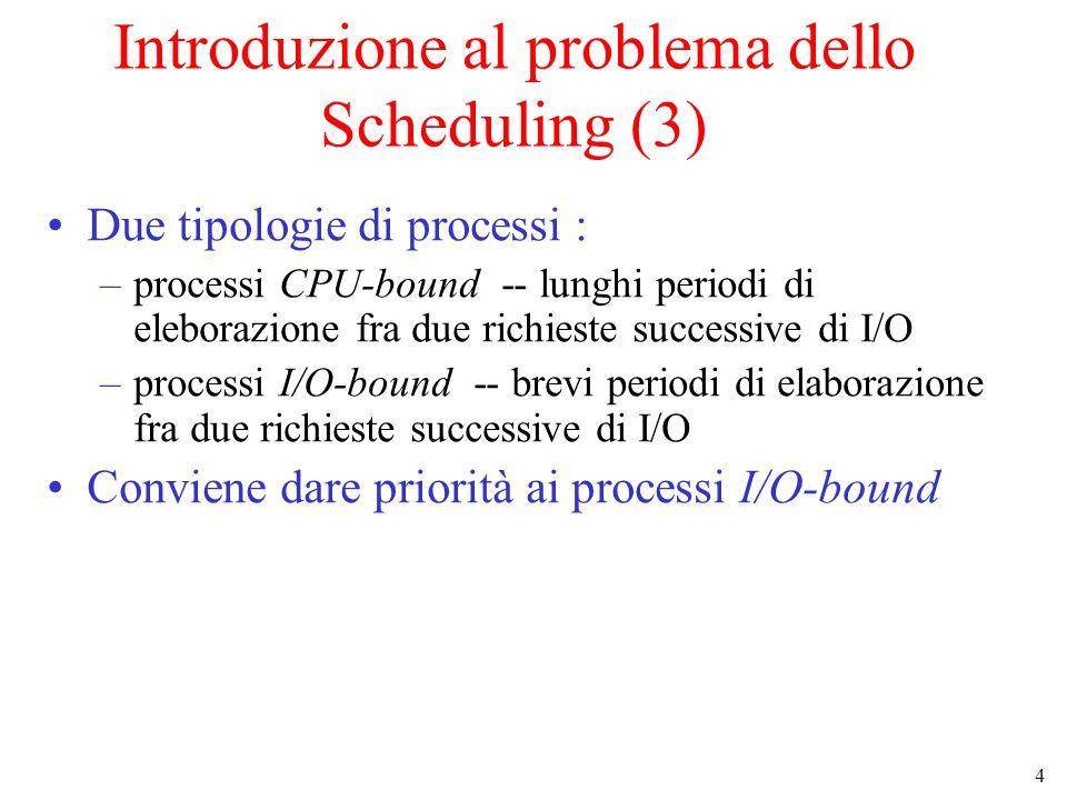 4 Introduzione al problema dello Scheduling (3) Due tipologie di processi : –processi CPU-bound -- lunghi periodi di eleborazione fra due richieste su