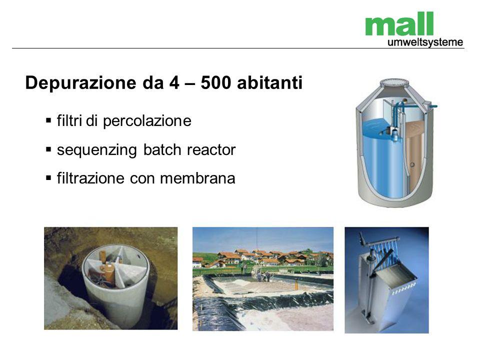 Depurazione da 4 – 500 abitanti filtri di percolazione sequenzing batch reactor filtrazione con membrana