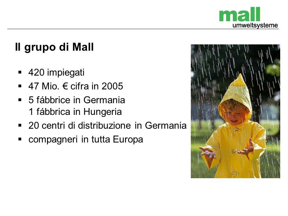 Il grupo di Mall 420 impiegati 47 Mio. cifra in 2005 5 fábbrice in Germania 1 fábbrica in Hungeria 20 centri di distribuzione in Germania compagneri i