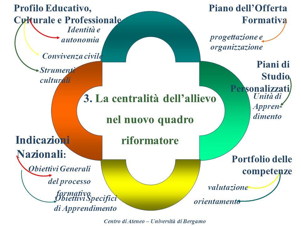 Marisa Vicini LIGNANO 26 SETTEMBRE 2005 3. La centralità dellallievo nel nuovo quadro riformatore Profilo Educativo, Culturale e Professionale Indicaz