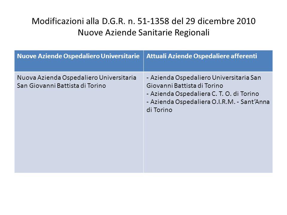 Modificazioni alla D.G.R. n. 51-1358 del 29 dicembre 2010 Nuove Aziende Sanitarie Regionali Nuove Aziende Ospedaliero UniversitarieAttuali Aziende Osp