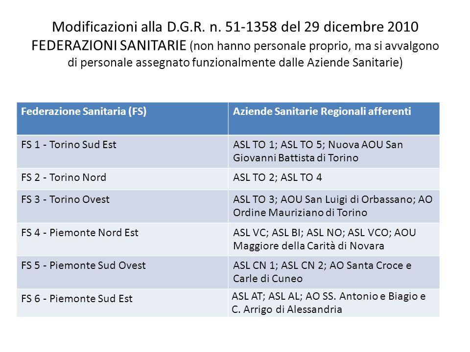 Modificazioni alla D.G.R. n. 51-1358 del 29 dicembre 2010 FEDERAZIONI SANITARIE (non hanno personale proprio, ma si avvalgono di personale assegnato f
