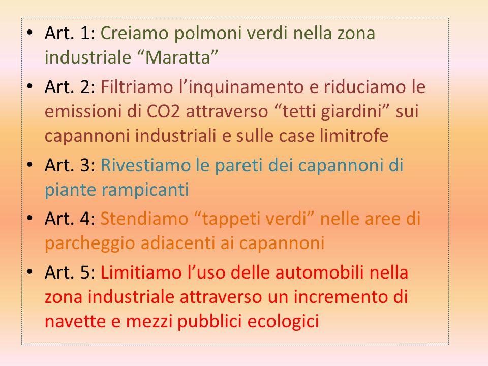 Art.1 Creiamo polmoni verdi