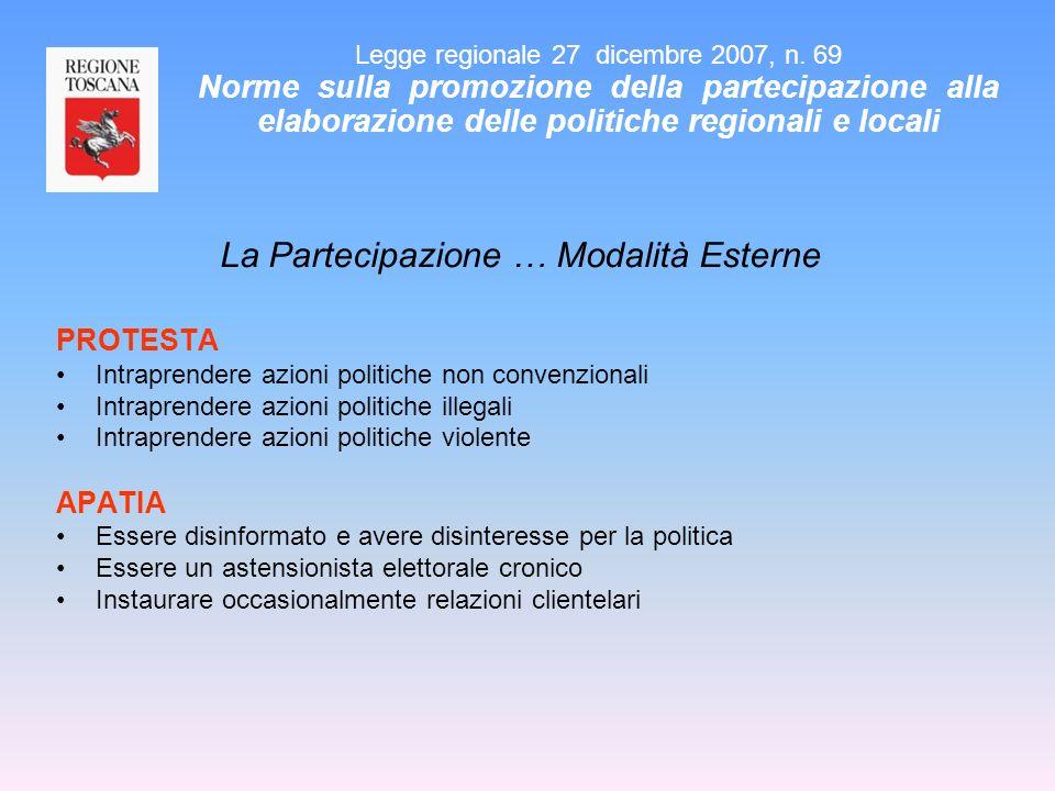La Partecipazione … Modalità Esterne PROTESTA Intraprendere azioni politiche non convenzionali Intraprendere azioni politiche illegali Intraprendere a