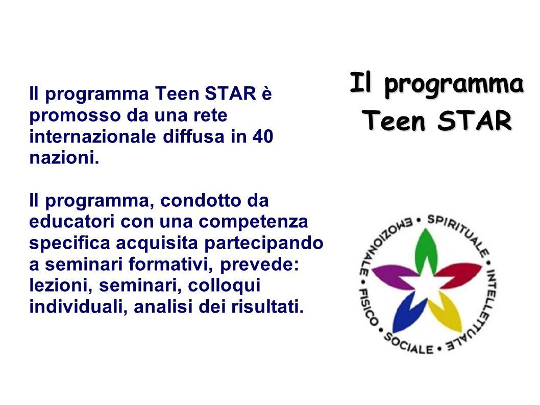 Il programma Teen STAR Il programma Teen STAR è promosso da una rete internazionale diffusa in 40 nazioni. Il programma, condotto da educatori con una