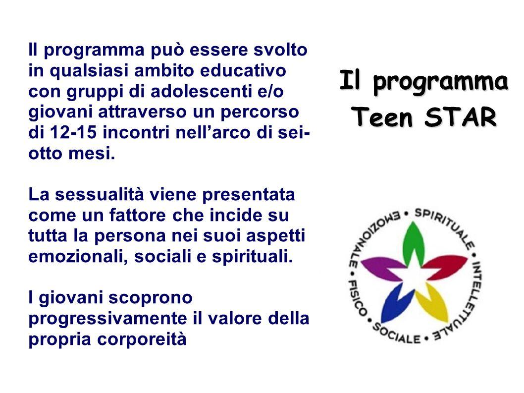 Il programma Teen STAR Il programma può essere svolto in qualsiasi ambito educativo con gruppi di adolescenti e/o giovani attraverso un percorso di 12