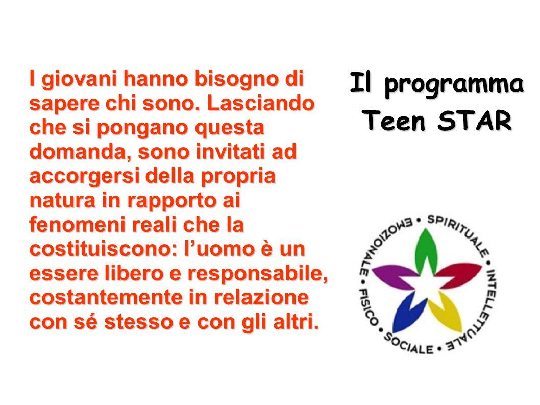 Il programma Teen STAR I giovani hanno bisogno di sapere chi sono. Lasciando che si pongano questa domanda, sono invitati ad accorgersi della propria