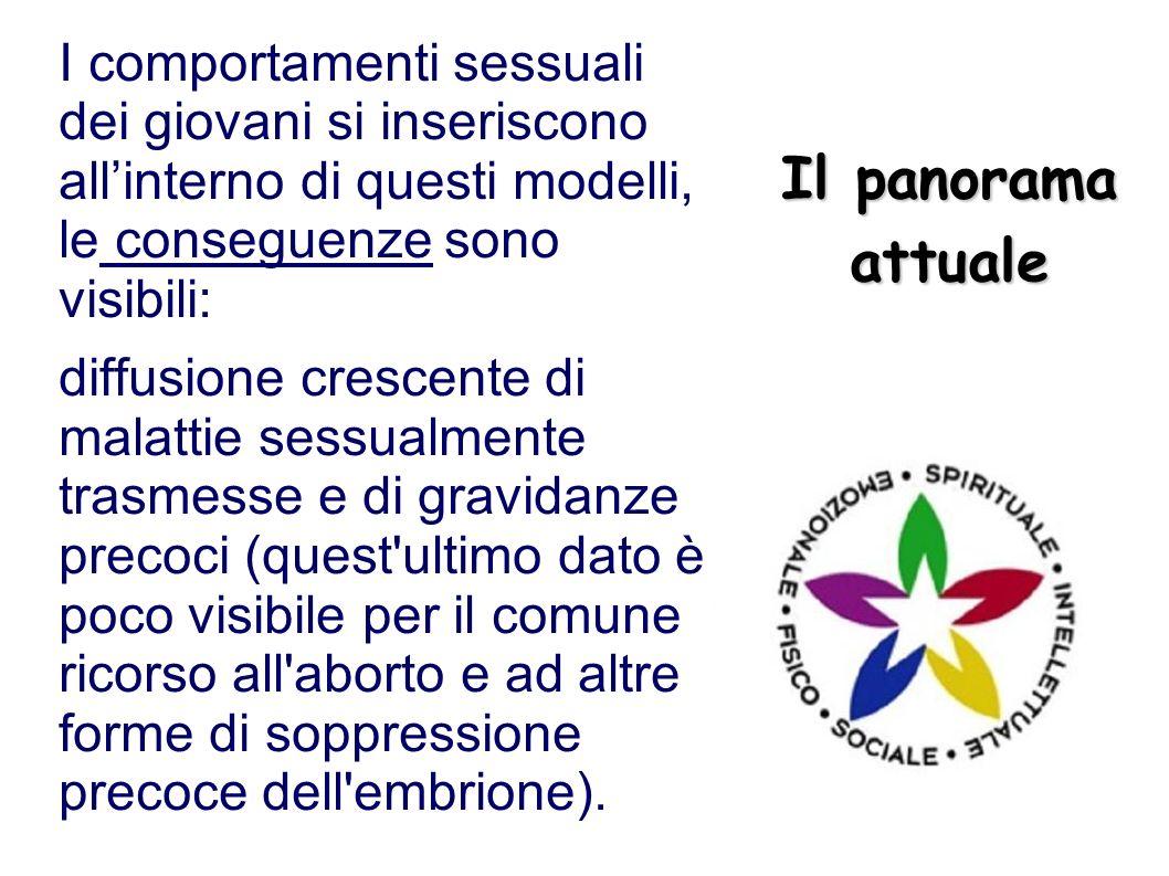 Il panorama attuale I comportamenti sessuali dei giovani si inseriscono allinterno di questi modelli, le conseguenze sono visibili: diffusione crescen