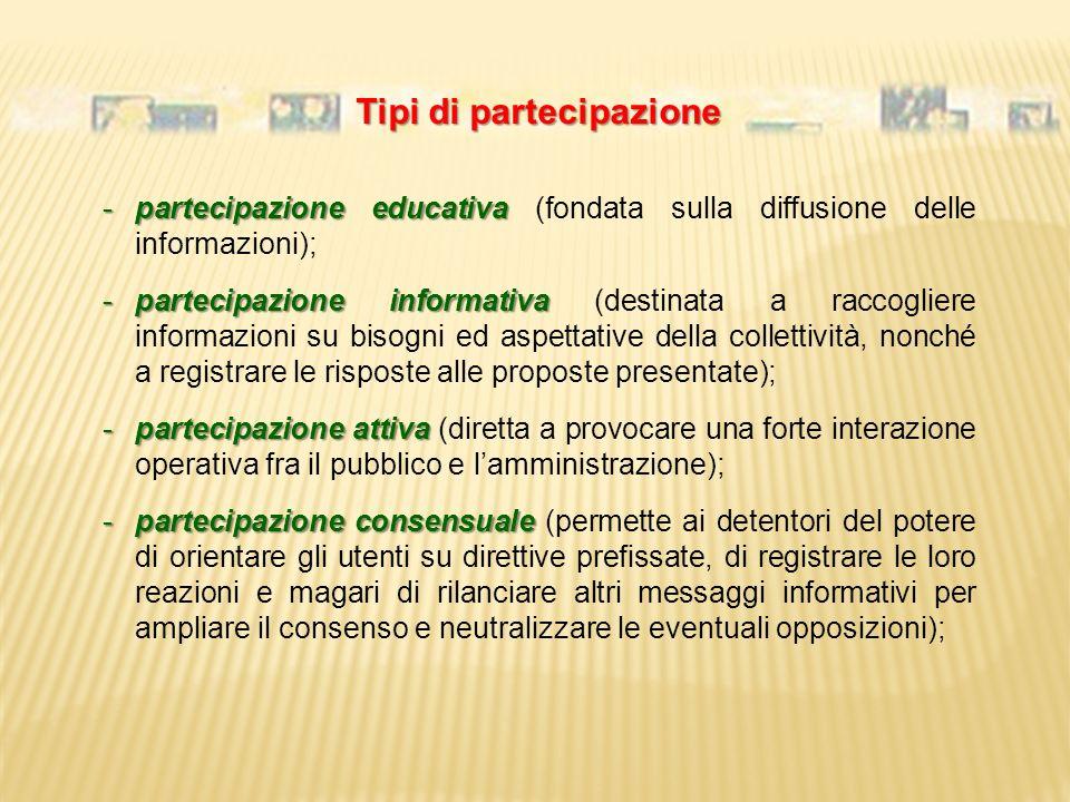 Tipi di partecipazione -partecipazione educativa -partecipazione educativa (fondata sulla diffusione delle informazioni); -partecipazione informativa