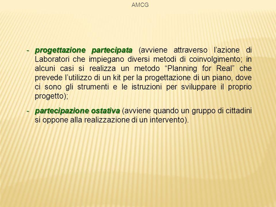 AMCG -progettazione partecipata -progettazione partecipata (avviene attraverso lazione di Laboratori che impiegano diversi metodi di coinvolgimento; i