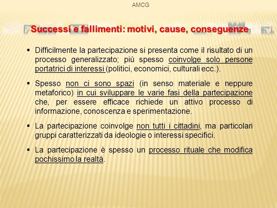 AMCG Successi e fallimenti: motivi, cause, conseguenze Difficilmente la partecipazione si presenta come il risultato di un processo generalizzato; più