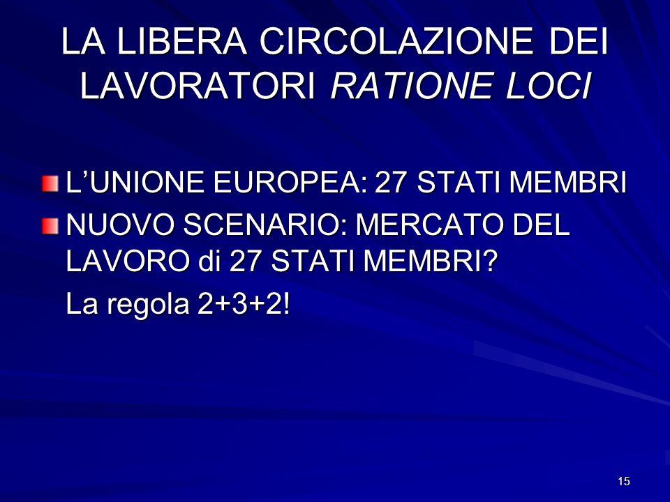 15 LA LIBERA CIRCOLAZIONE DEI LAVORATORI RATIONE LOCI LUNIONE EUROPEA: 27 STATI MEMBRI NUOVO SCENARIO: MERCATO DEL LAVORO di 27 STATI MEMBRI? La regol