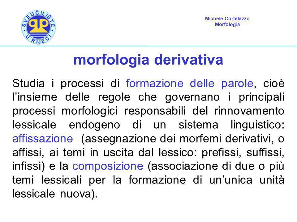 Michele Cortelazzo Morfologia morfologia derivativa Studia i processi di formazione delle parole, cioè linsieme delle regole che governano i principal