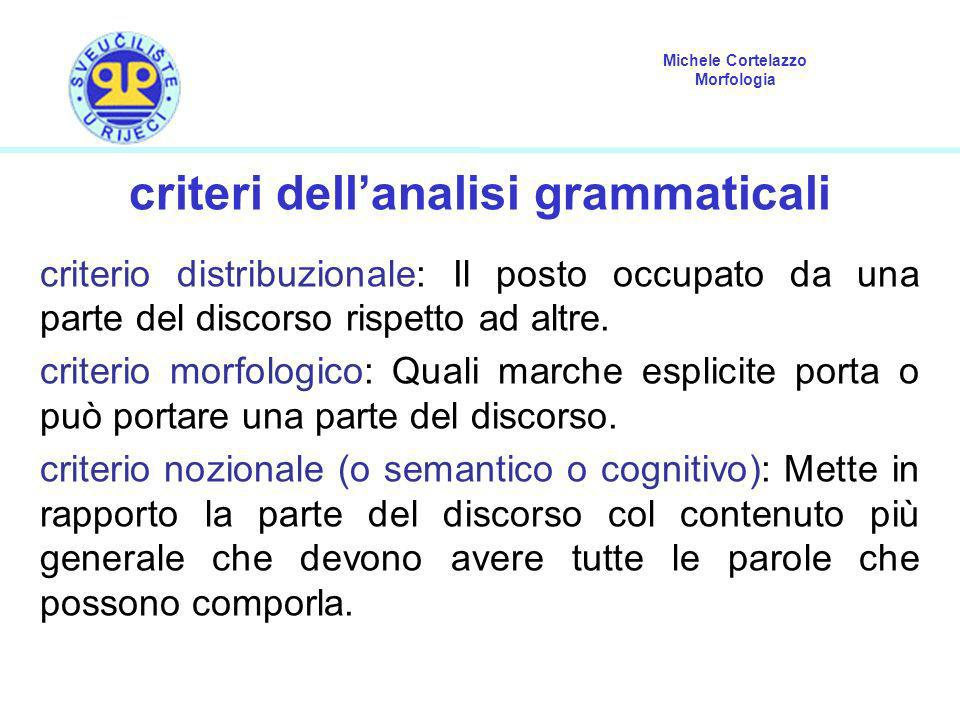 Michele Cortelazzo Morfologia criteri dellanalisi grammaticali criterio distribuzionale: Il posto occupato da una parte del discorso rispetto ad altre