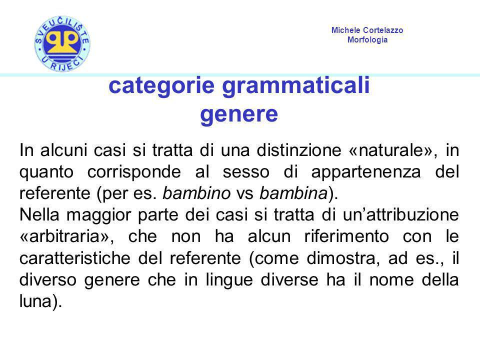 Michele Cortelazzo Morfologia categorie grammaticali genere In alcuni casi si tratta di una distinzione «naturale», in quanto corrisponde al sesso di