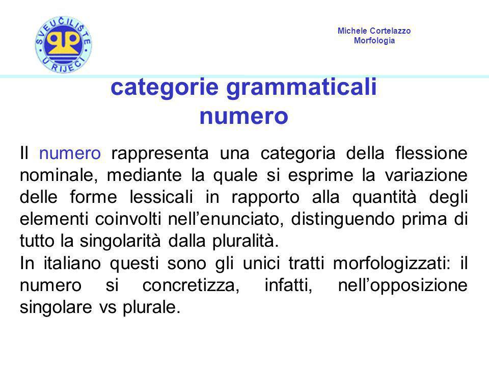 Michele Cortelazzo Morfologia categorie grammaticali numero Il numero rappresenta una categoria della flessione nominale, mediante la quale si esprime