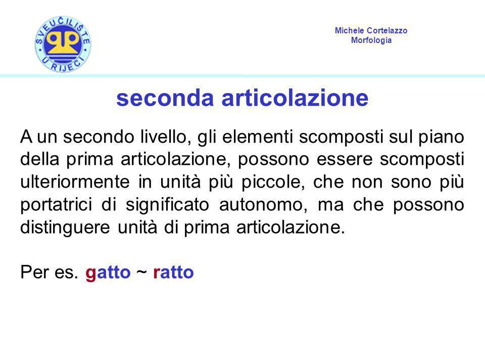 Michele Cortelazzo Morfologia seconda articolazione A un secondo livello, gli elementi scomposti sul piano della prima articolazione, possono essere s