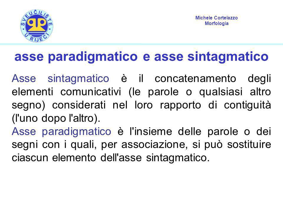 Michele Cortelazzo Morfologia asse paradigmatico e asse sintagmatico Asse sintagmatico è il concatenamento degli elementi comunicativi (le parole o qu