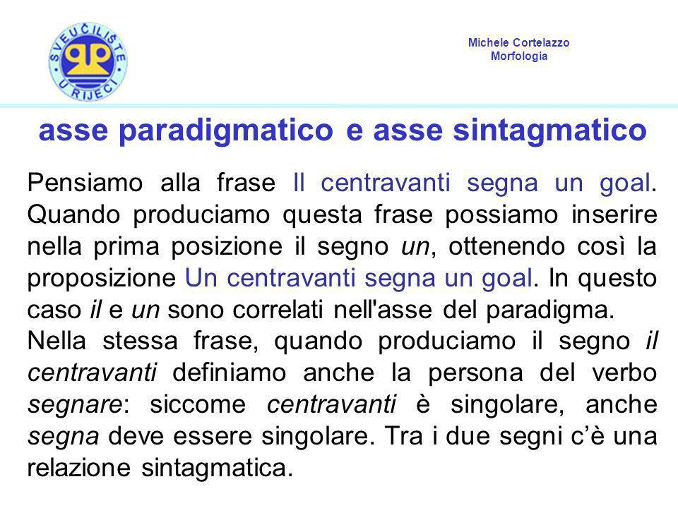 Michele Cortelazzo Morfologia asse paradigmatico e asse sintagmatico Pensiamo alla frase Il centravanti segna un goal. Quando produciamo questa frase